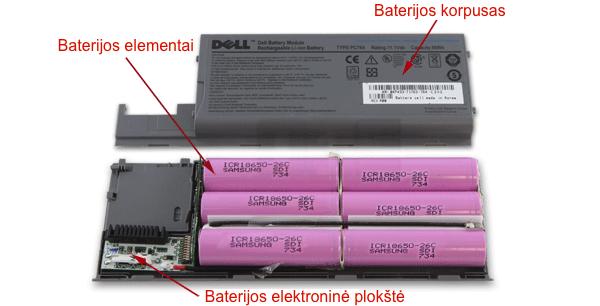 Nešiojamų kompiuterių baterijų struktūra